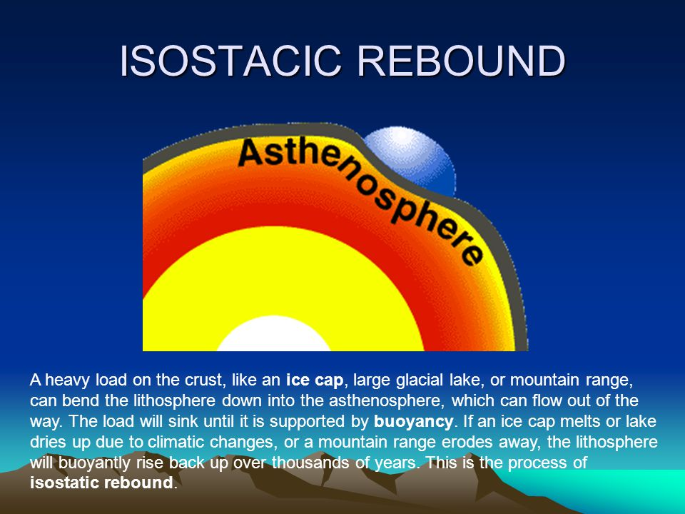 ISOSTACIC REBOUND A heavy load on the crust, like an ice cap, large glacial lake, or mountain range, can bend the lithosphere down into the asthenosphere, which can flow out of the way.