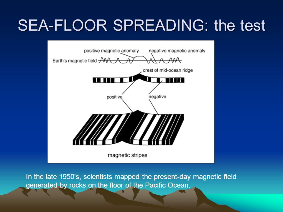 SEA-FLOOR SPREADING: the test In the late 1950's, scientists mapped the present-day magnetic field generated by rocks on the floor of the Pacific Ocea