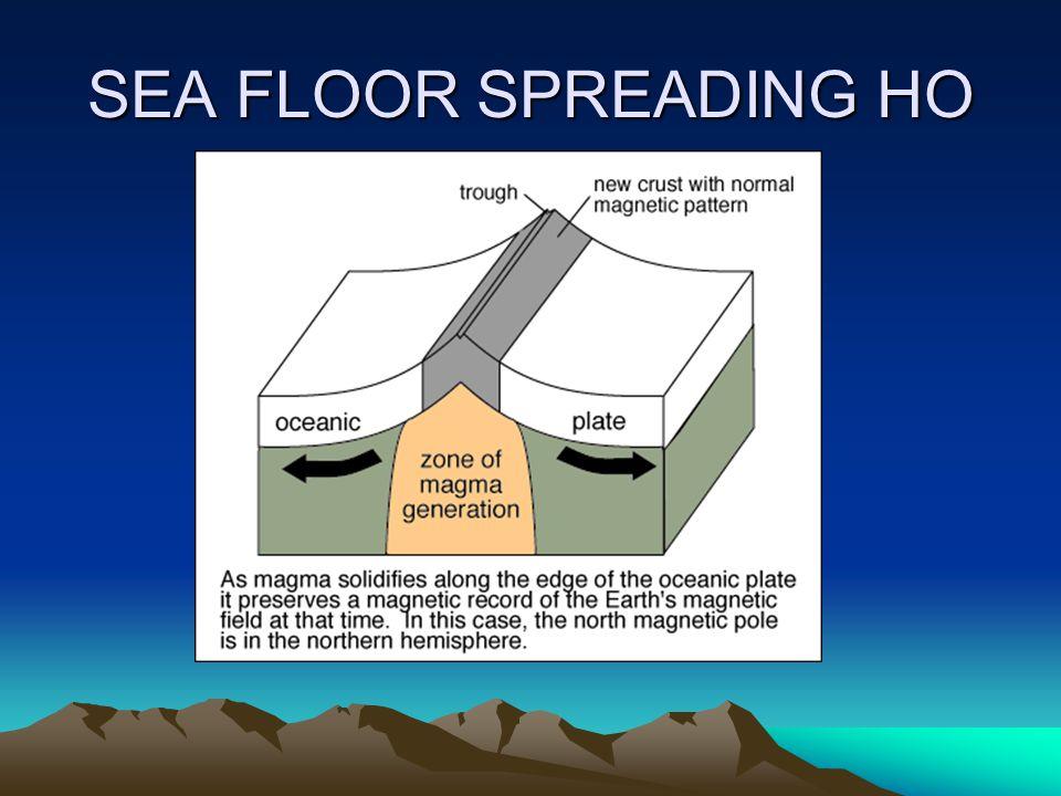 SEA FLOOR SPREADING HO