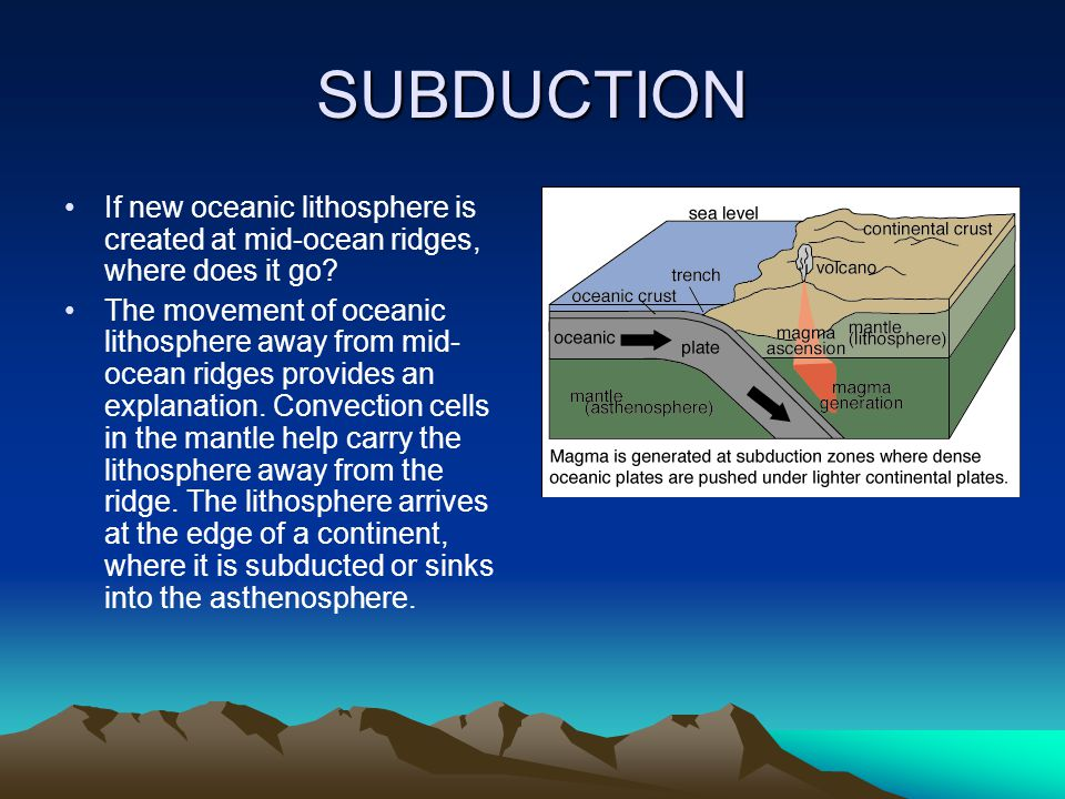 SUBDUCTION If new oceanic lithosphere is created at mid-ocean ridges, where does it go? The movement of oceanic lithosphere away from mid- ocean ridge