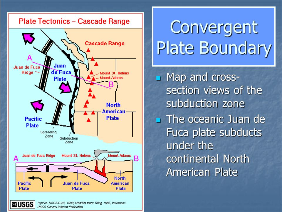 Convergent Plate Boundary Map and cross- section views of the subduction zone Map and cross- section views of the subduction zone The oceanic Juan de