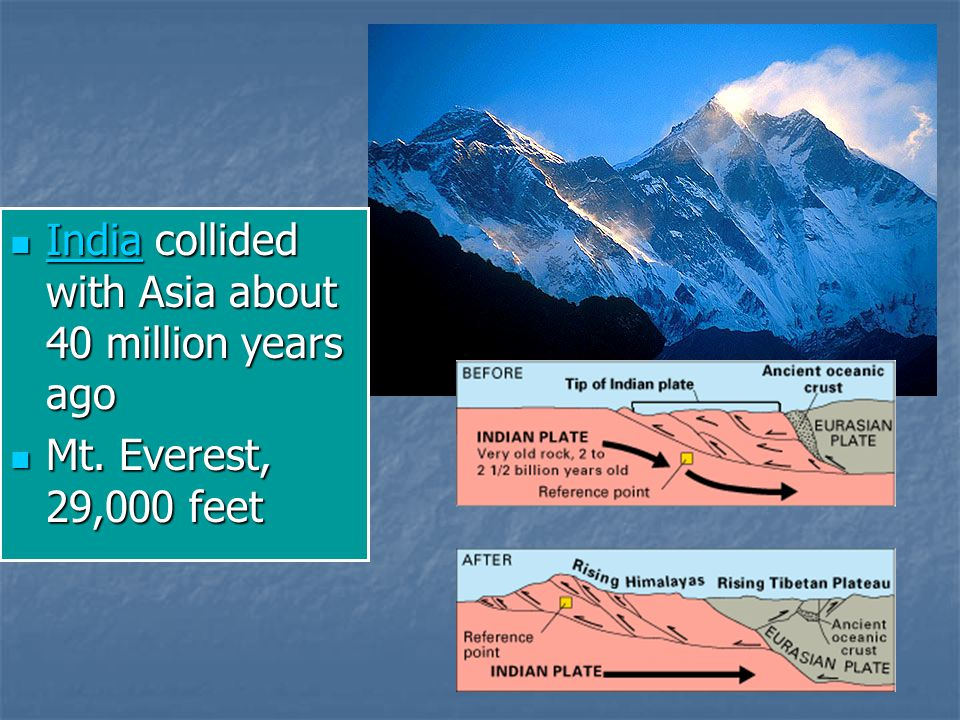 India collided with Asia about 40 million years ago India collided with Asia about 40 million years ago India Mt. Everest, 29,000 feet Mt. Everest, 29