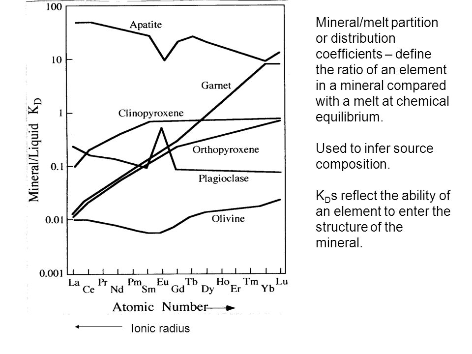 Mineral/melt partition or distribution coefficients – define the ratio of an element in a mineral compared with a melt at chemical equilibrium. Used t
