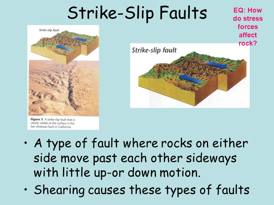 Faults A break in the Earth's crust where slabs of rock slip past each other Faults occur when enough stress builds up in rock Rocks on both sides of