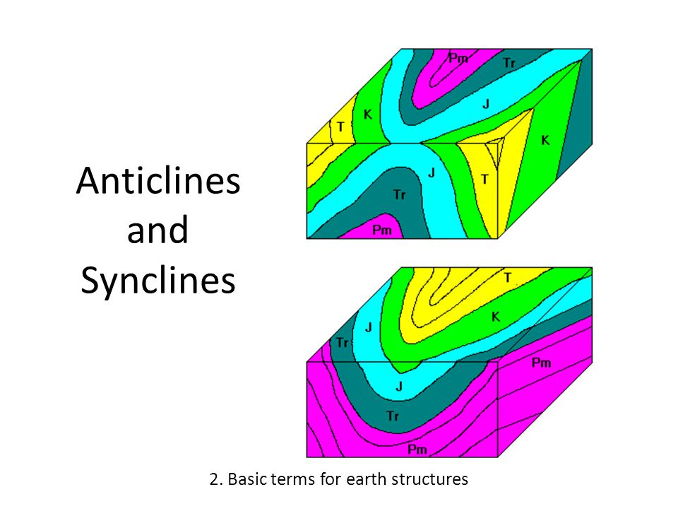 Anticlines and Synclines 2. Basic terms for earth structures