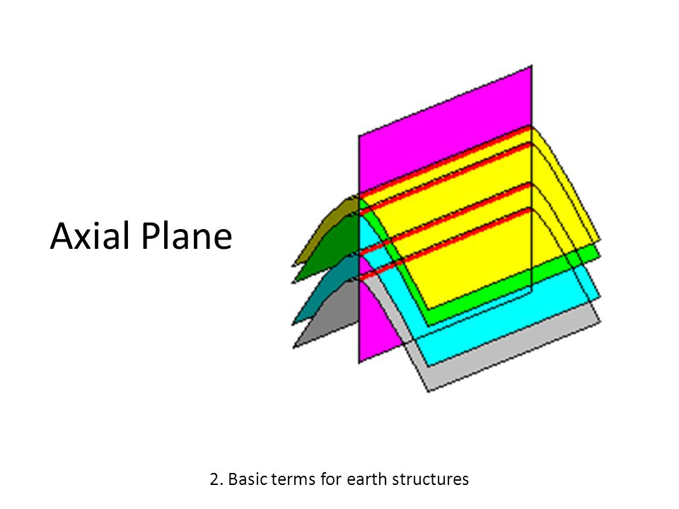 Axial Plane 2. Basic terms for earth structures