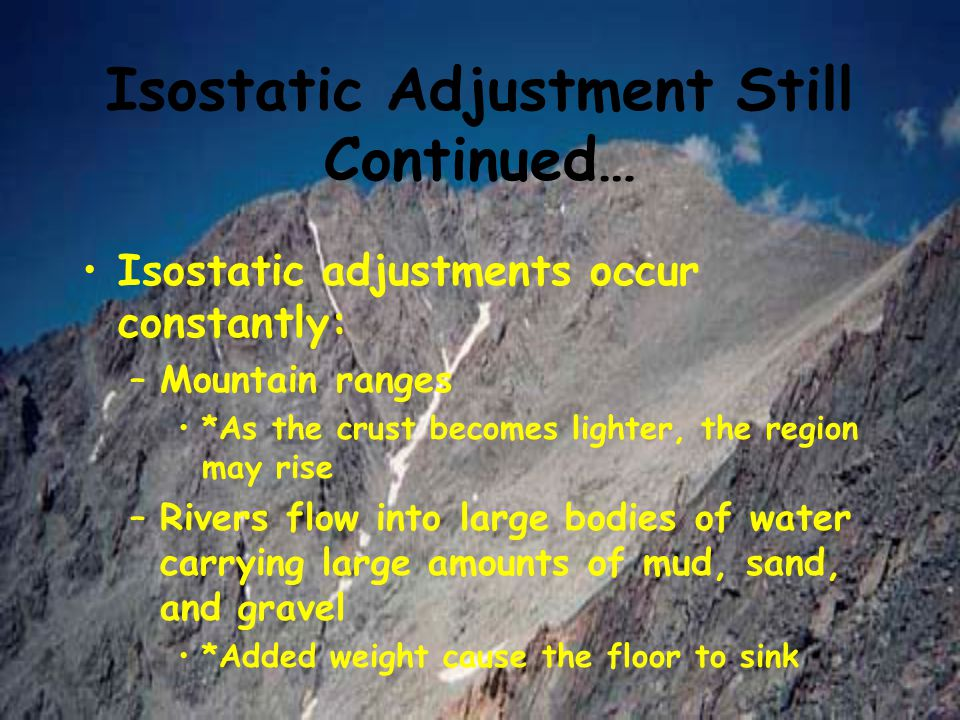 3 Types of Folds Anticline Syncline Monoclin