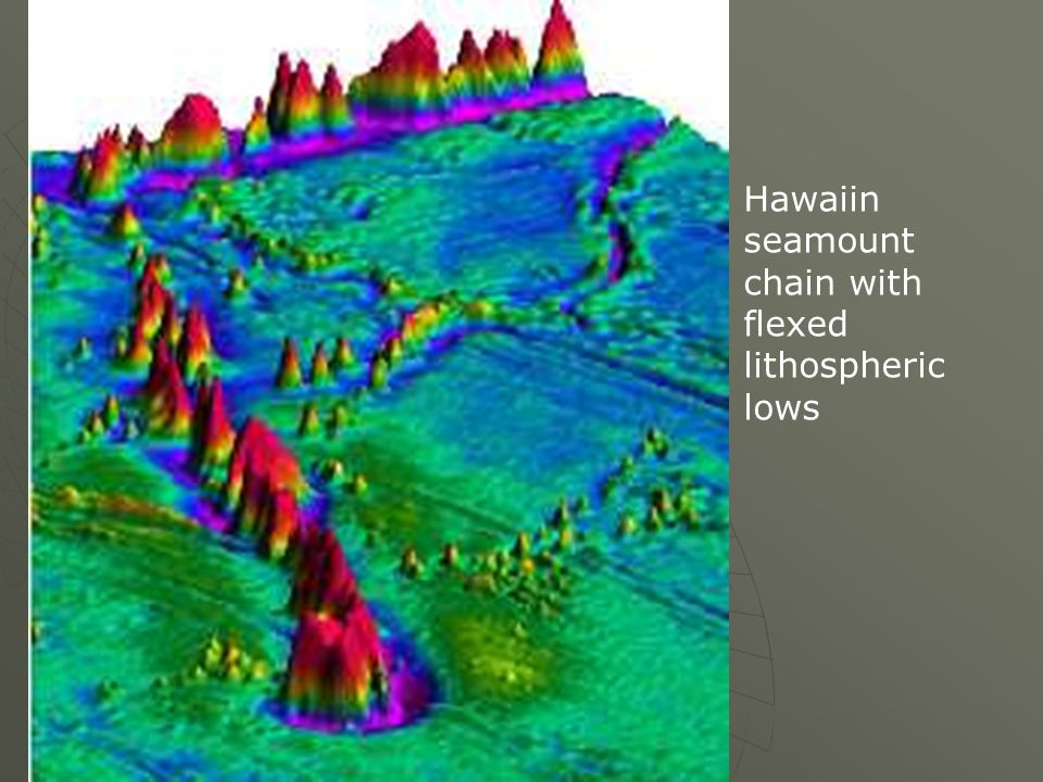 Hawaiin seamount chain with flexed lithospheric lows