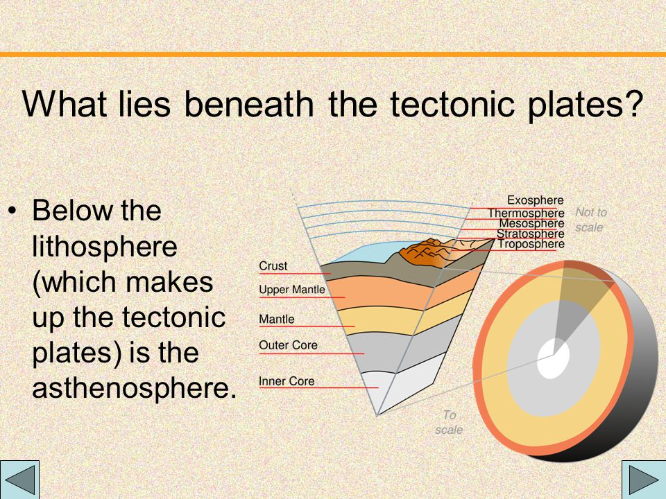 What are tectonic plates made of? Take a look at both labels for lithosphere. The lithosphere is made up of either type of crust and the upper part of