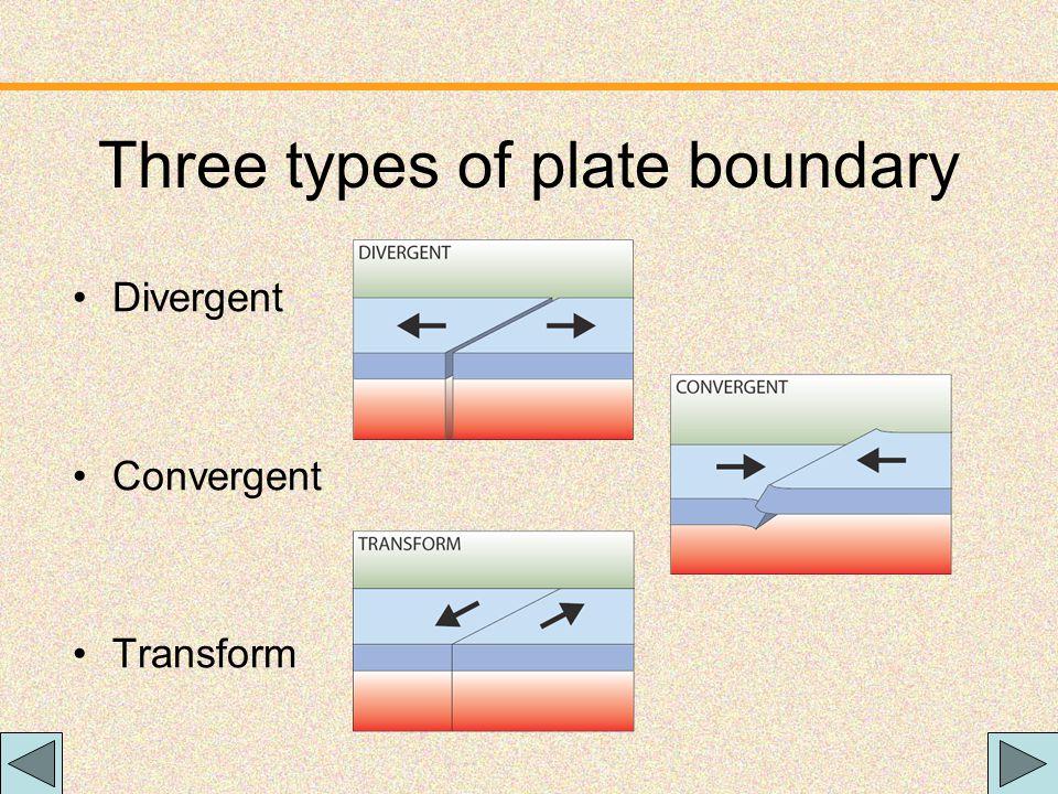 What happens at tectonic plate boundaries?