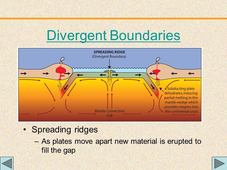 Divergent Convergent Transform Three types of plate boundary