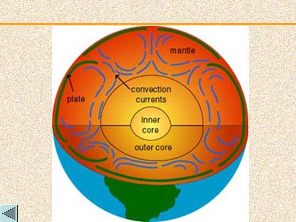 Checkup Quiz: Scientists think continental plates move because of circulating liquid rock below the plates. TrueFalse
