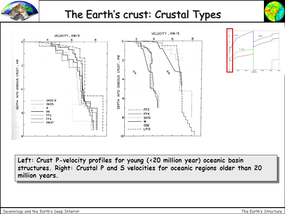 The Earth's Structure Seismology and the Earth's Deep Interior The Earth's crust: Crustal Types Left: Crust P-velocity profiles for young (<20 million year) oceanic basin structures.