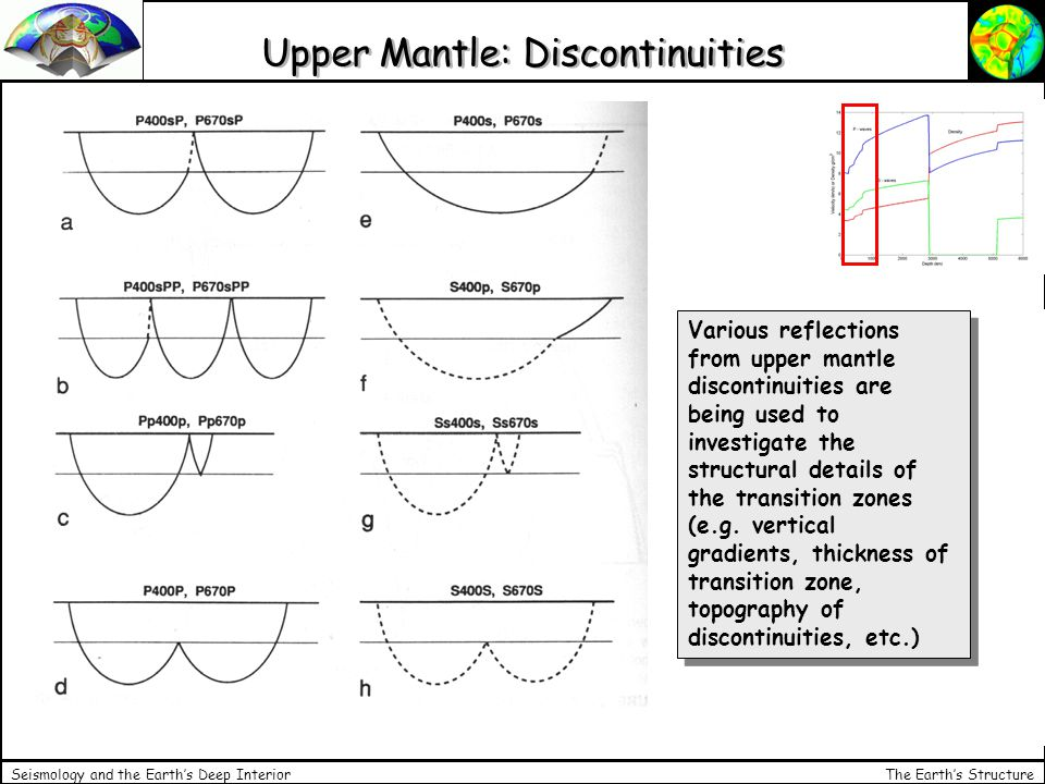 The Earth's Structure Seismology and the Earth's Deep Interior Upper Mantle: Discontinuities Various reflections from upper mantle discontinuities are being used to investigate the structural details of the transition zones (e.g.
