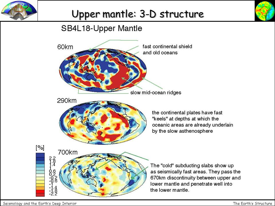 The Earth's Structure Seismology and the Earth's Deep Interior Upper mantle: 3-D structure