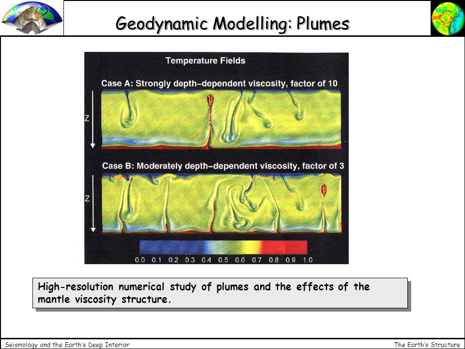 The Earth's Structure Seismology and the Earth's Deep Interior Geodynamic Modelling: Plumes High-resolution numerical study of plumes and the effects of the mantle viscosity structure.