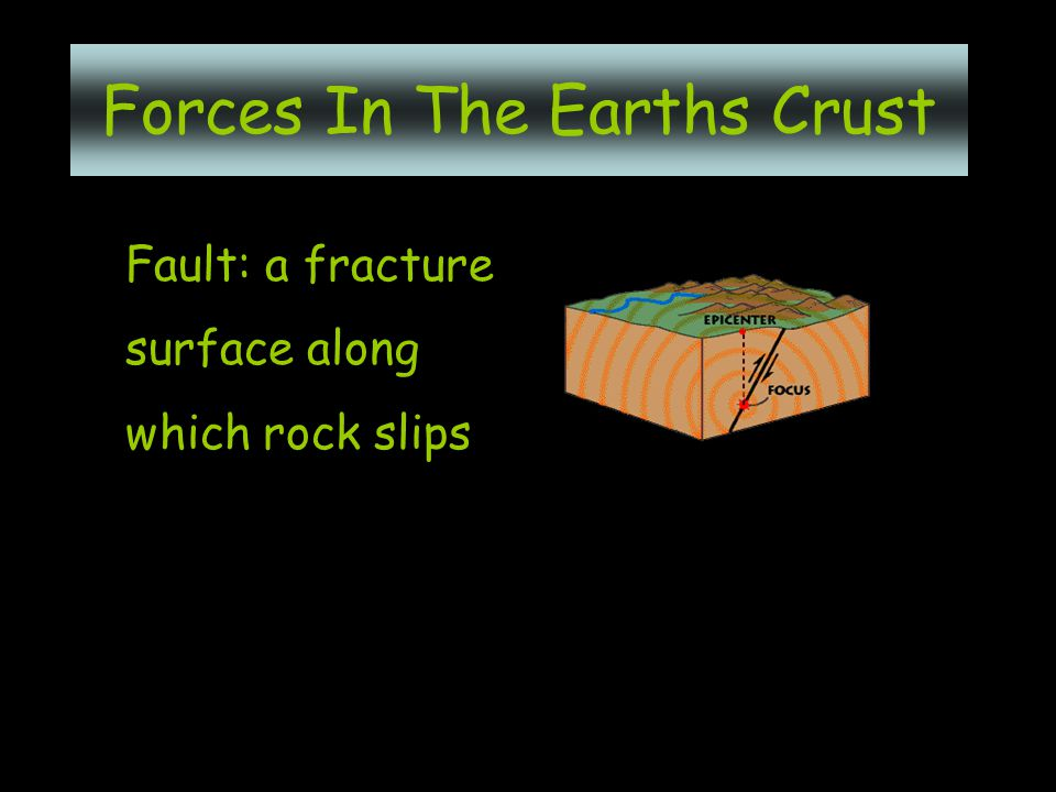 Fault: a fracture surface along which rock slips Forces In The Earths Crust