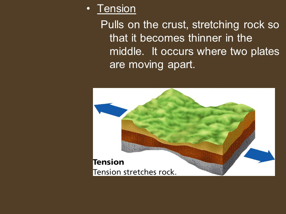 Stress video Compression Squeezes rock until it breaks.
