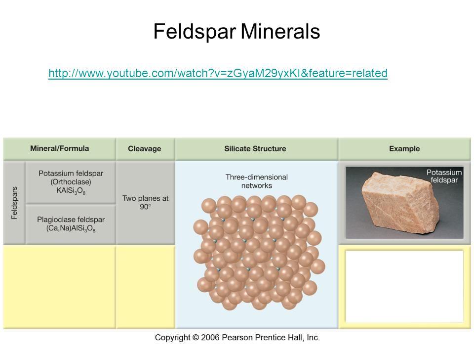 Feldspar Minerals http://www.youtube.com/watch?v=zGyaM29yxKI&feature=related