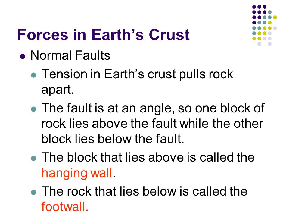 Forces in Earth's Crust Normal Faults Tension in Earth's crust pulls rock apart.