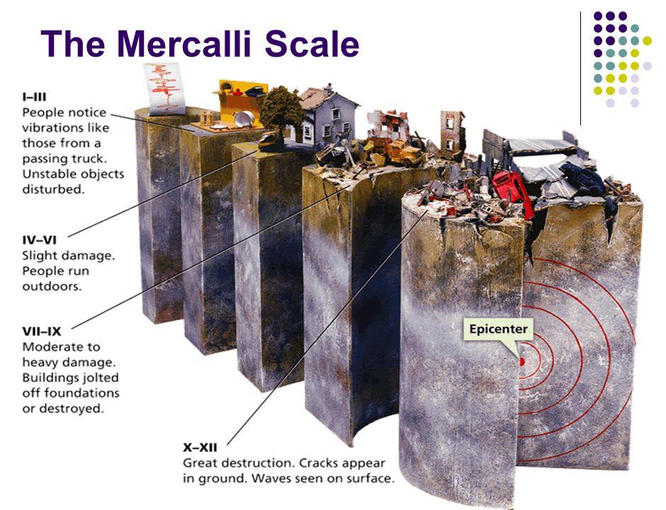 The Mercalli Scale
