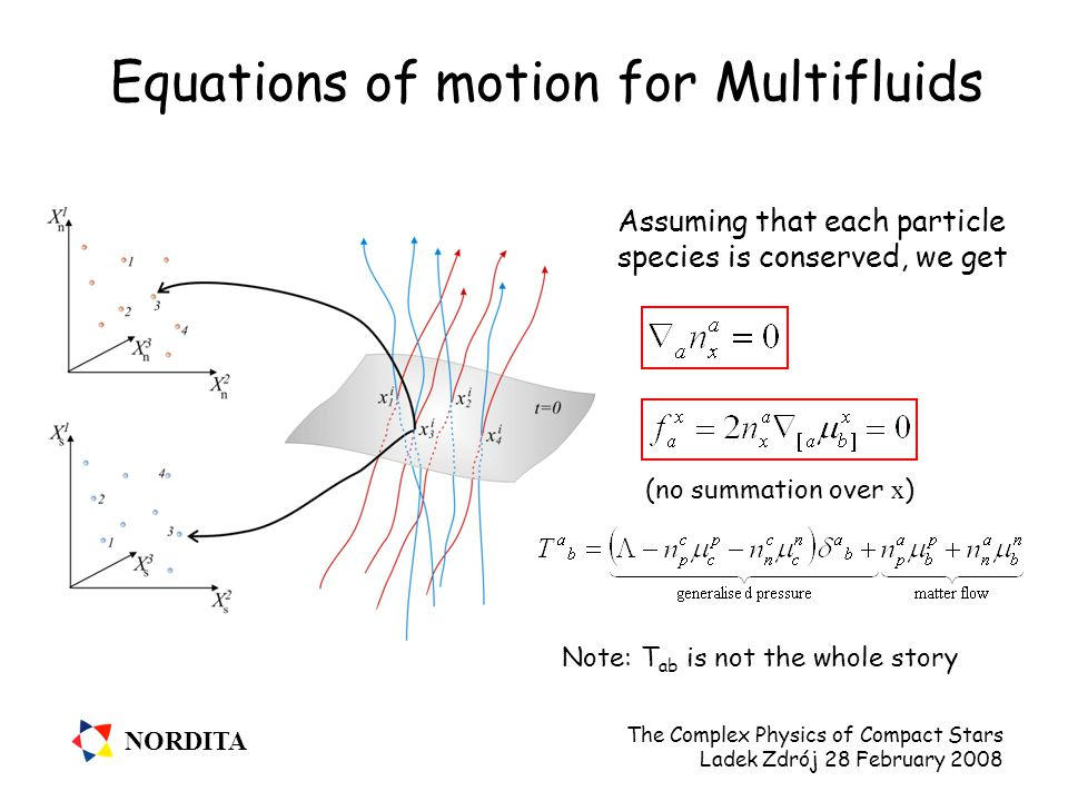 NORDITA The Complex Physics of Compact Stars Ladek Zdrój 28 February 2008 Equations of motion for Multifluids (no summation over x ) Assuming that each particle species is conserved, we get Note: T ab is not the whole story