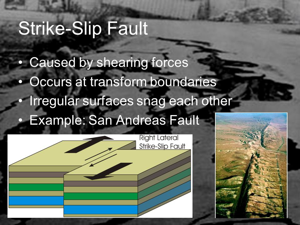 Strike-Slip Fault Caused by shearing forces Occurs at transform boundaries Irregular surfaces snag each other Example: San Andreas Fault
