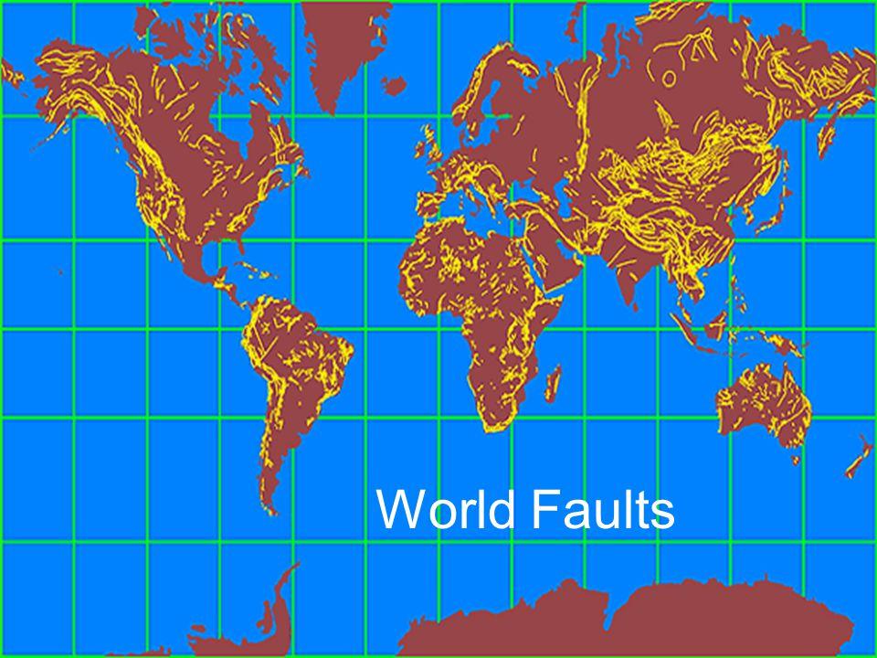 World Faults