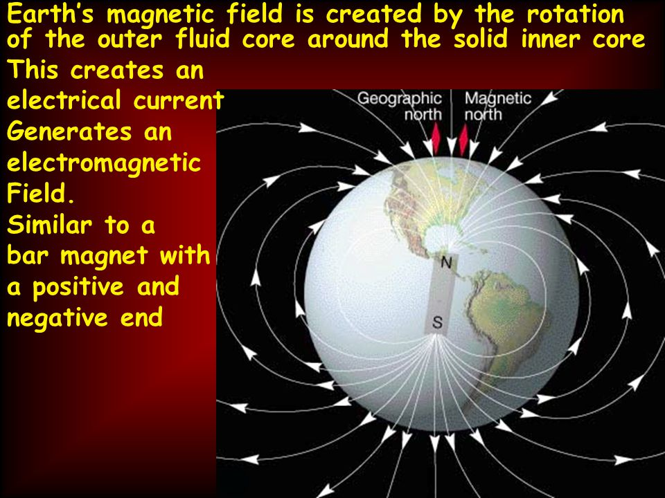 Earth's magnetic field is created by the rotation of the outer fluid core around the solid inner core This creates an electrical current Generates an electromagnetic Field.