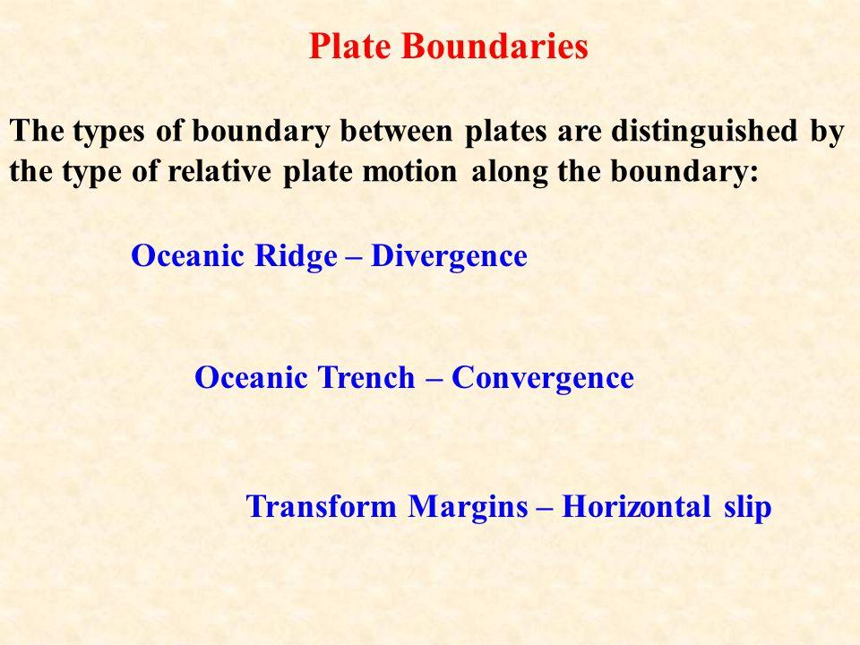 USGS Plate Boundaries