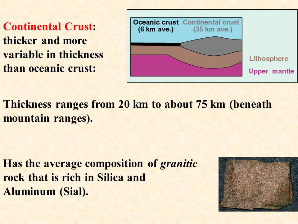 Continental Crust: thicker and more variable in thickness than oceanic crust: Thickness ranges from 20 km to about 75 km (beneath mountain ranges).