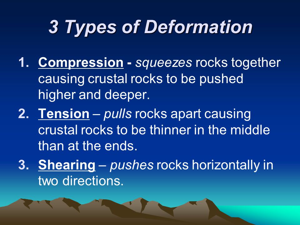 FAULTS - a break or crack along which rocks move Hanging Wall – block of rocks above the fault.