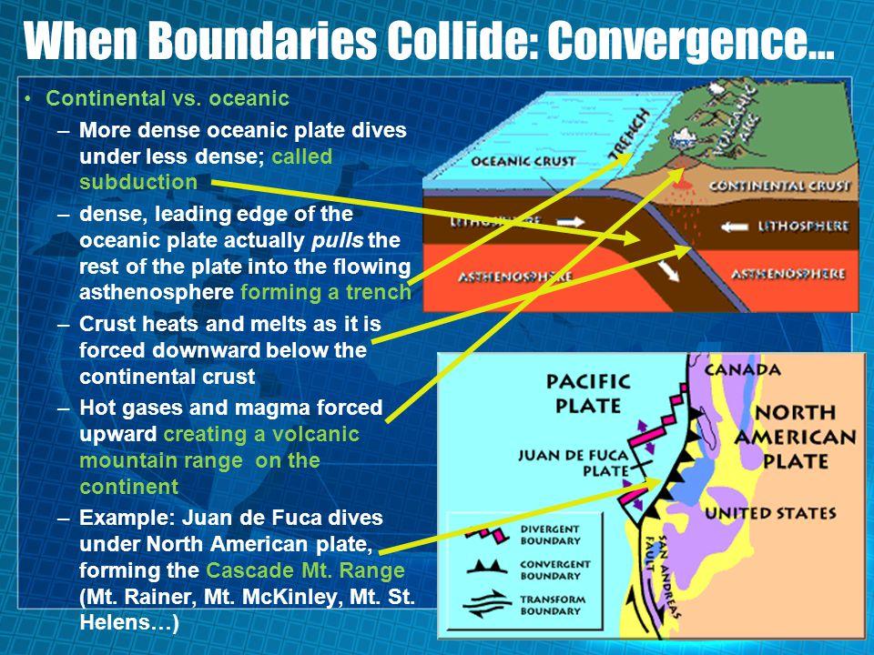 When Boundaries Collide: Convergence… Continental vs. oceanic –More dense oceanic plate dives under less dense; called subduction –dense, leading edge