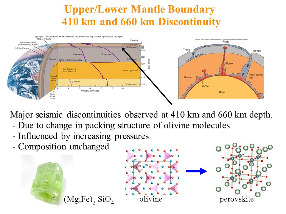 Upper/Lower Mantle Boundary 410 km and 660 km Discontinuity Major seismic discontinuities observed at 410 km and 660 km depth. - Due to change in pack