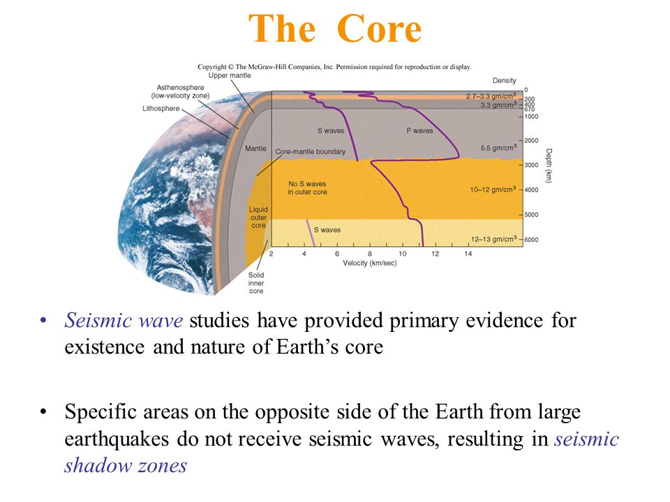 The Core Seismic wave studies have provided primary evidence for existence and nature of Earth's core Specific areas on the opposite side of the Earth from large earthquakes do not receive seismic waves, resulting in seismic shadow zones