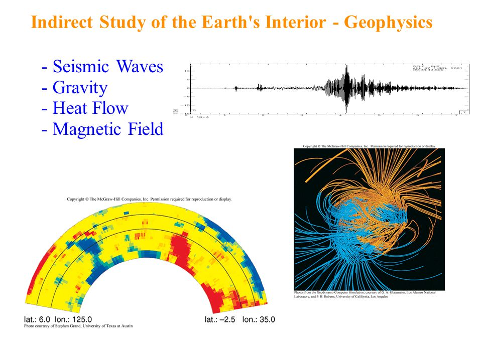 Indirect Study of the Earth's Interior - Geophysics - Seismic Waves - Gravity - Heat Flow - Magnetic Field
