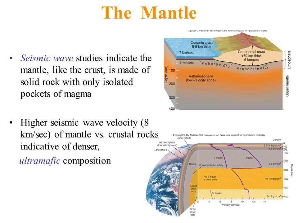 The Mantle Seismic wave studies indicate the mantle, like the crust, is made of solid rock with only isolated pockets of magma Higher seismic wave velocity (8 km/sec) of mantle vs.