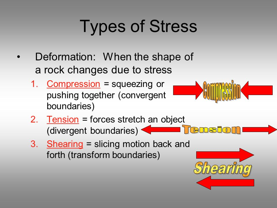 Types of Stress Deformation: When the shape of a rock changes due to stress 1.Compression = squeezing or pushing together (convergent boundaries) 2.Te