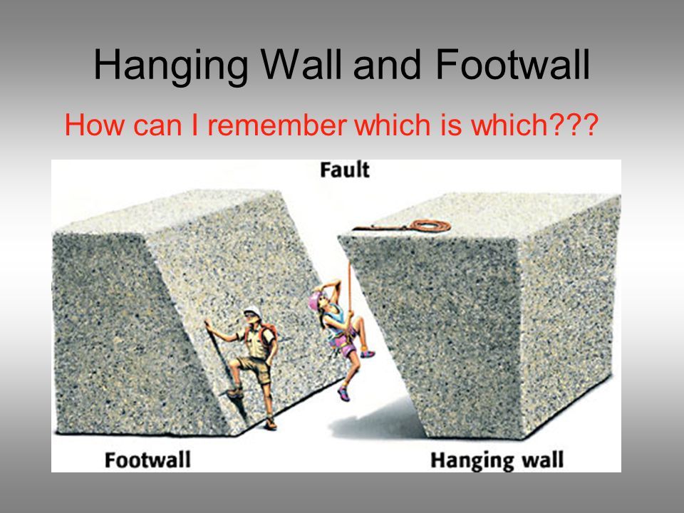 Hanging Wall and Footwall How can I remember which is which???