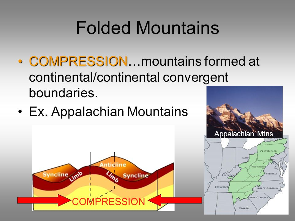 Folded Mountains COMPRESSIONCOMPRESSION…mountains formed at continental/continental convergent boundaries.