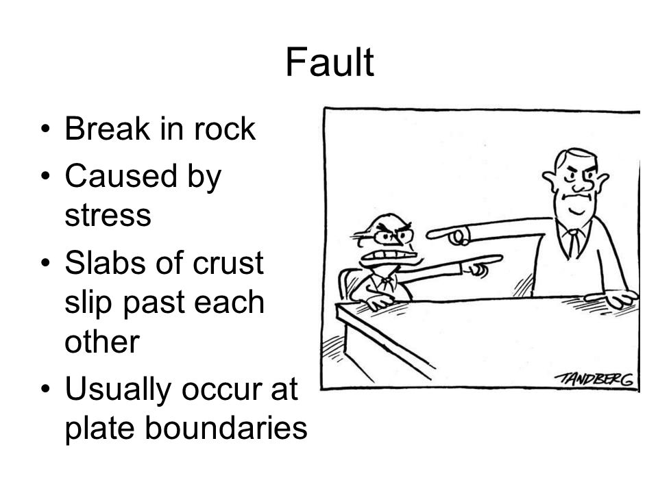 Fault Break in rock Caused by stress Slabs of crust slip past each other Usually occur at plate boundaries