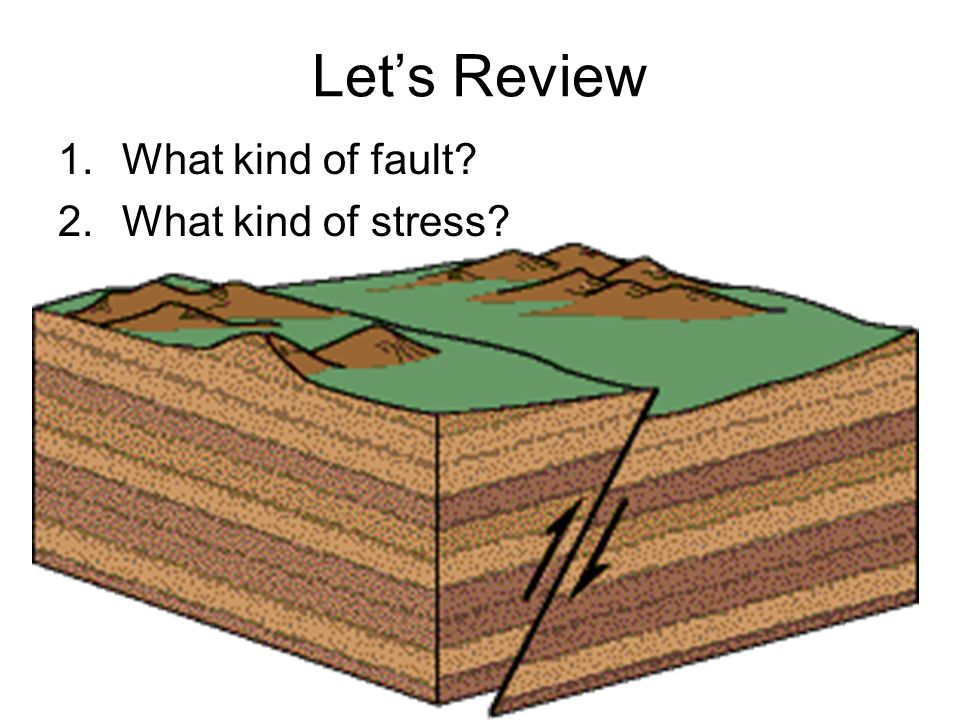 Let's Review 1.What kind of fault? 2.What kind of stress?