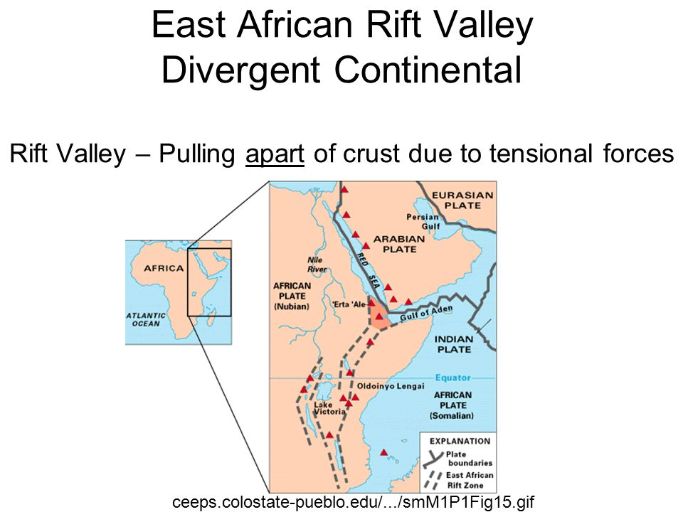 East African Rift Valley Divergent Continental Rift Valley – Pulling apart of crust due to tensional forces ceeps.colostate-pueblo.edu/.../smM1P1Fig15.gif