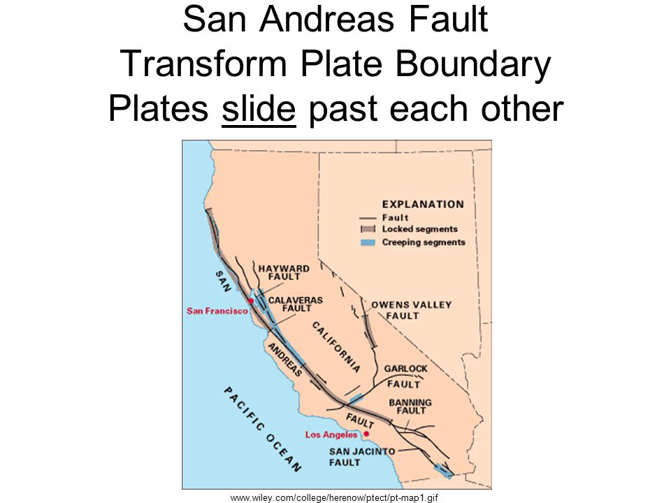 San Andreas Fault Transform Plate Boundary Plates slide past each other www.wiley.com/college/herenow/ptect/pt-map1.gif
