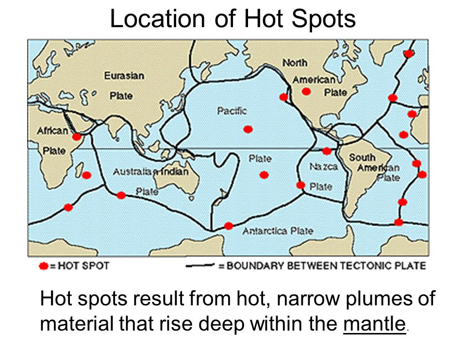 Location of Hot Spots Hot spots result from hot, narrow plumes of material that rise deep within the mantle.