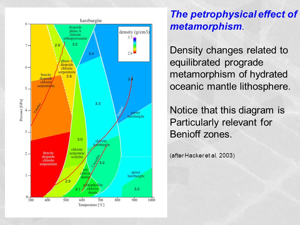 The petrophysical effect of metamorphism.