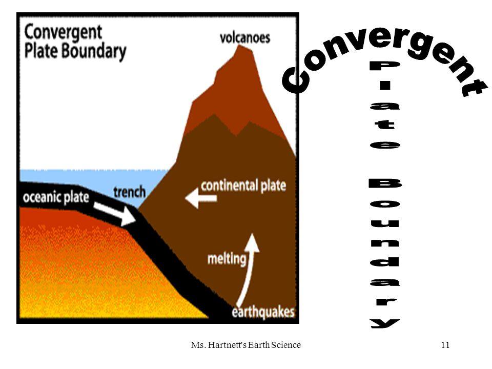 Ms. Hartnett s Earth Science11