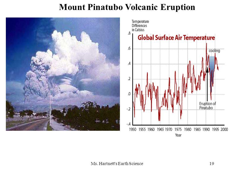 Ms. Hartnett s Earth Science19 Mount Pinatubo Volcanic Eruption