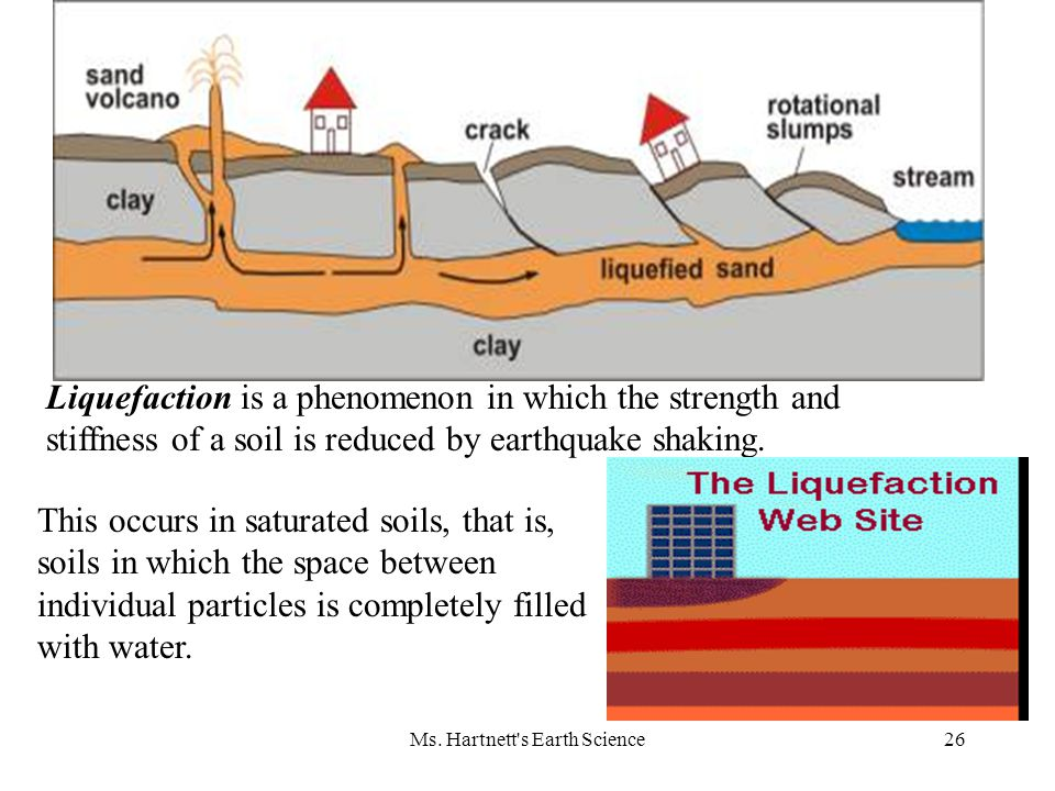 Ms. Hartnett's Earth Science26 Liquefaction is a phenomenon in which the strength and stiffness of a soil is reduced by earthquake shaking. This occur