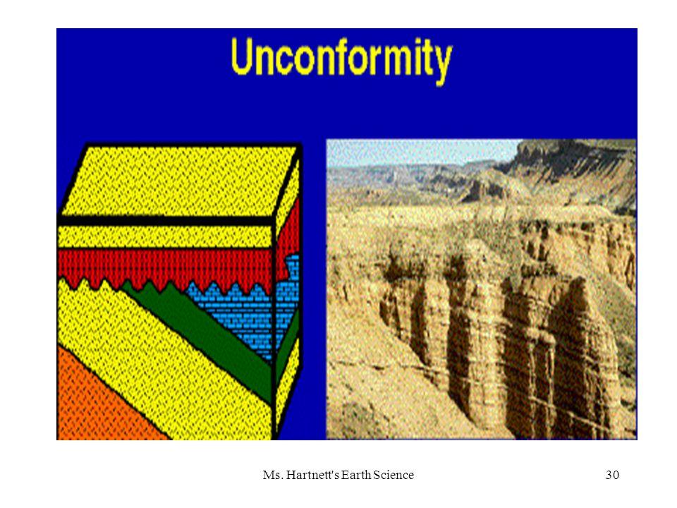 Ms. Hartnett s Earth Science30
